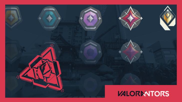 【VALORANT】ACT3でのランク仕様変更点が発表!マッチ可能ティア数やサーバー選択ができるように